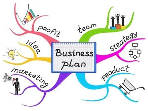 Art Lesson Plan Template - Business Templates